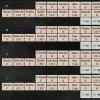 Doesburg Screenshots 9pianopedal.jpg